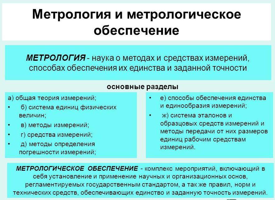 Метрологические параметры весов